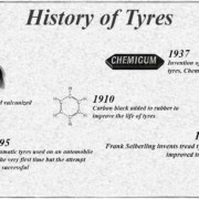 Apollo History of Tyres with Motoroids 180x180 All About Tyres : The History of Tyres