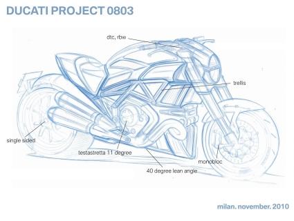 Ducati-MegaMonster-Opener
