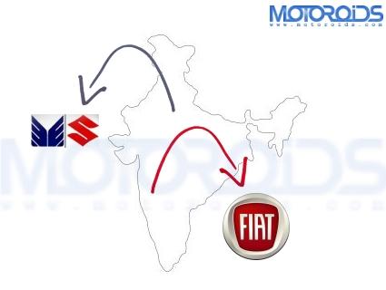 Maruti-Suzuki-and-FIAT-Exports