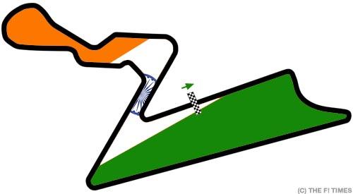 F1-Indian-GP
