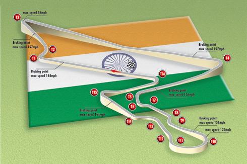 Formula-1-track-india