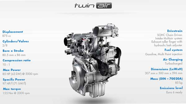 Fiat-twin-air-engine