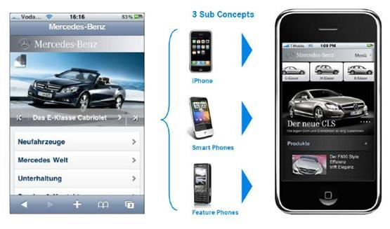 Mercedes-Benz-India-Mobile-Website-2