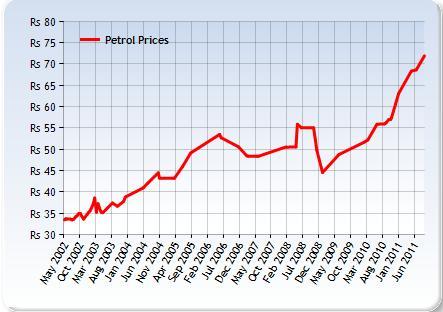 Pertol-Price-in-Mumbai1