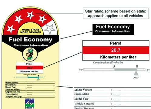 Fuel-efficiency-star-rating.jpg