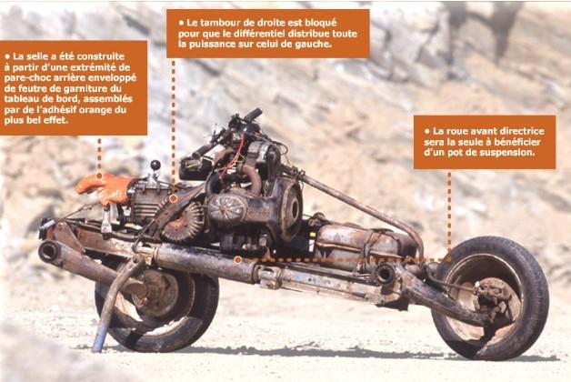 citroen-2cv-motorcycle