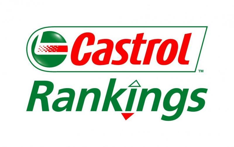 castrol rankings logo - www.motoroids.com