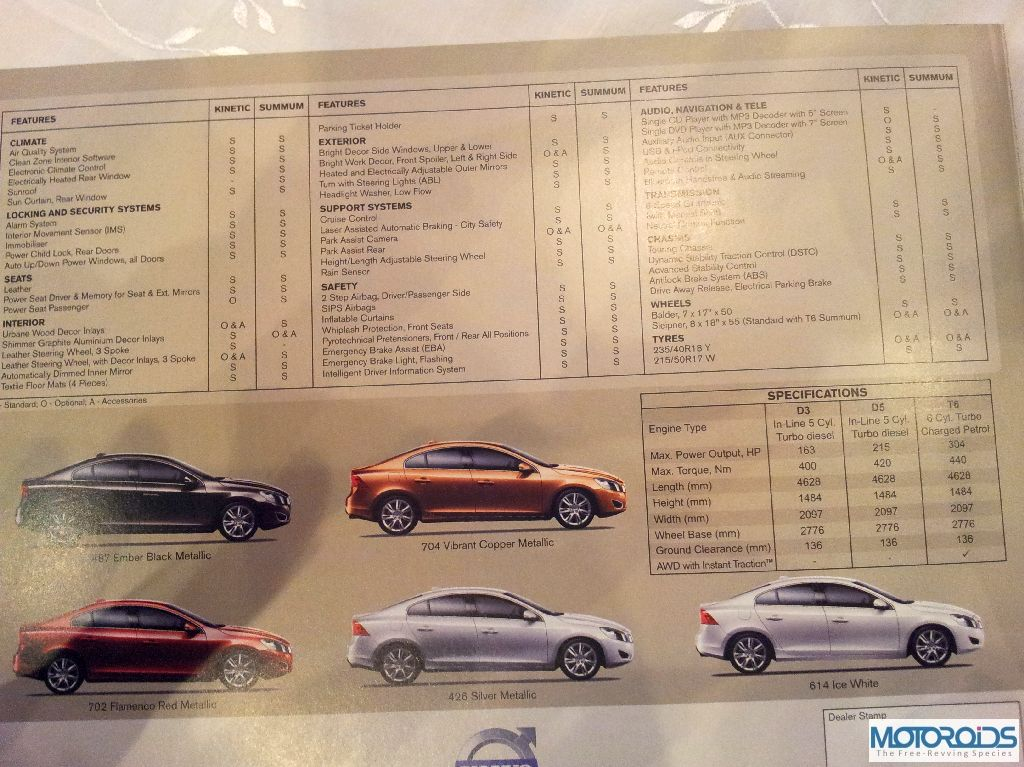 Volvo-D3-Kinetic-range-10
