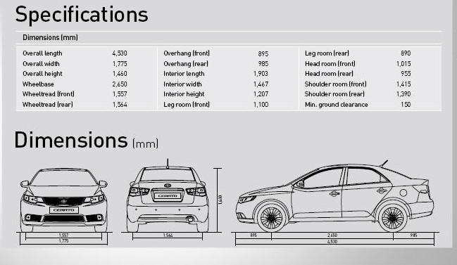 Kia Cerato Specification
