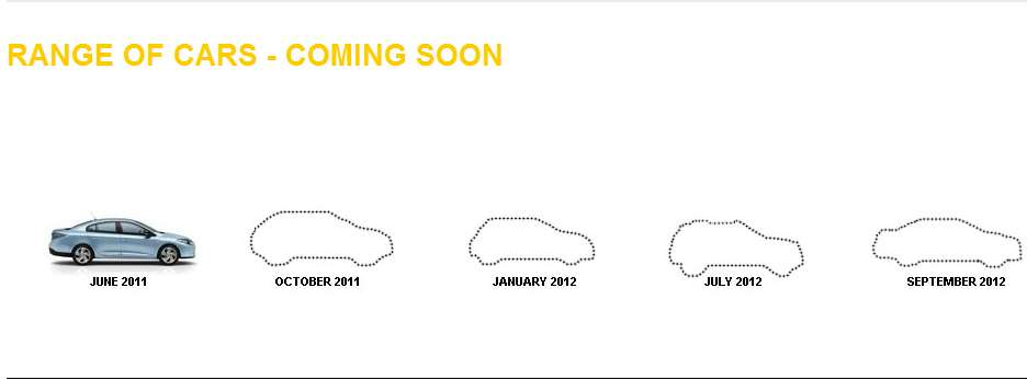 Renault car launch timeline India