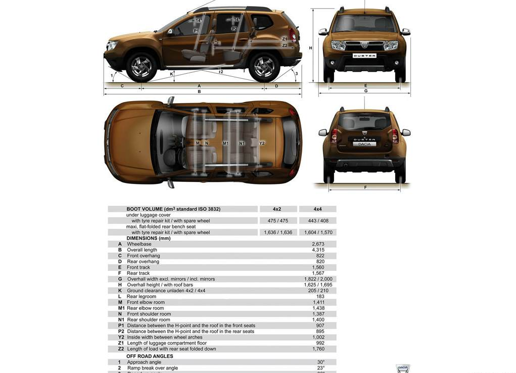 Renault Duster India (1)