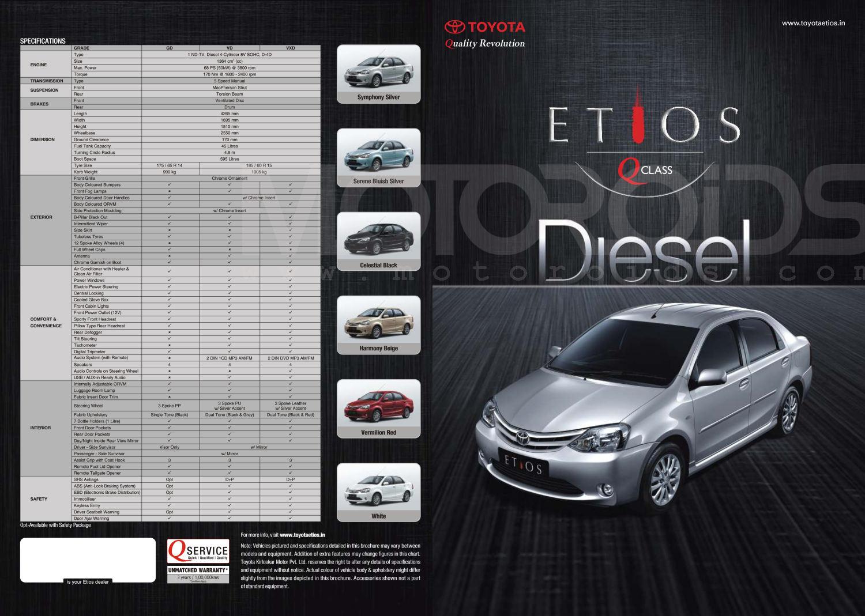 Etios sedan brochure
