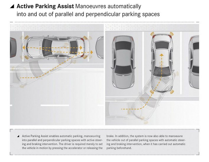 2014-Mercedes-Benz-S-Class-Active-Parking-Assist