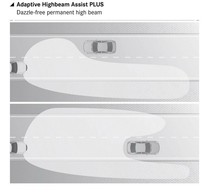 2014-Mercedes-Benz-S-Class-Adaptive-High-Beam-Assist-Plus1