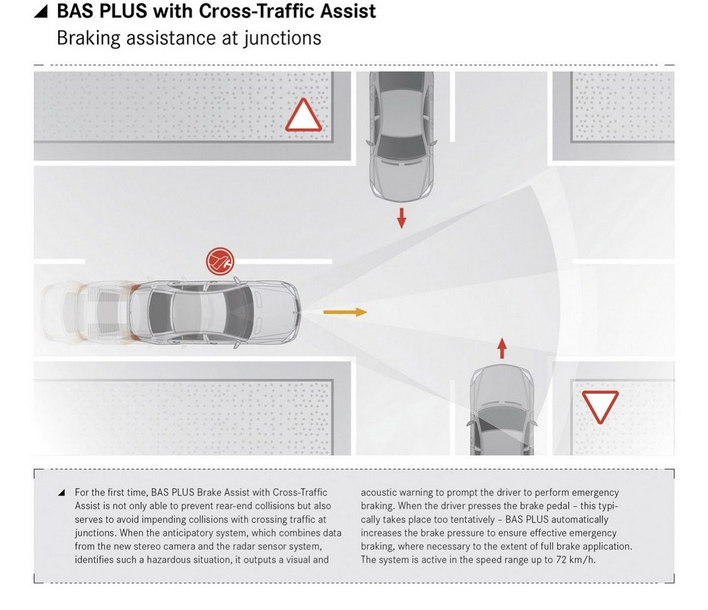2014-Mercedes-Benz-S-Class-Cross-Traffic-Assist