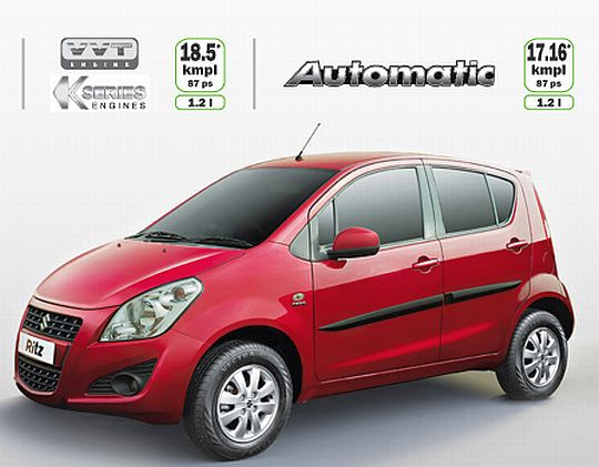 Official: Maruti Suzuki Ritz Automatic Prices to Start at INR 6.15 Lakhs