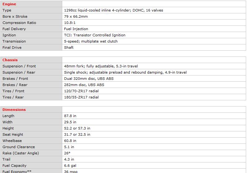 Yamaha-FJ1300A-Specs