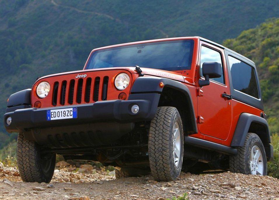 Jeep-India