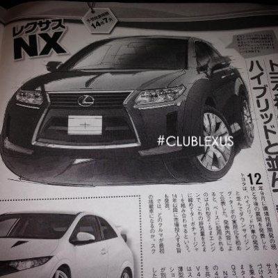 Lexus-NX-Compact-Crossover