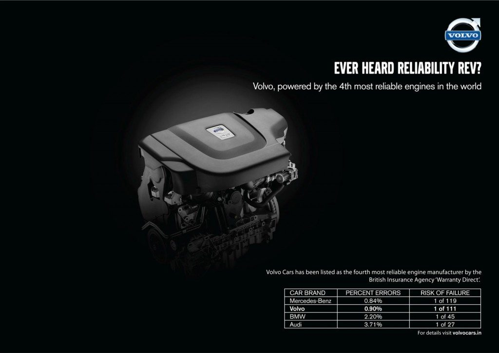 Volvo 4th most reliable engine