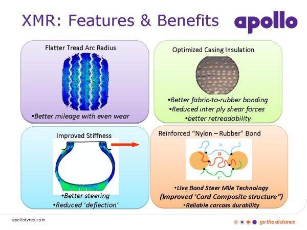 XMR features1