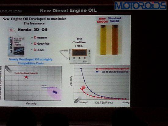 Honda Amaze Launch Price Diesel 3