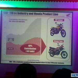 Honda Dream Yuga launch pics