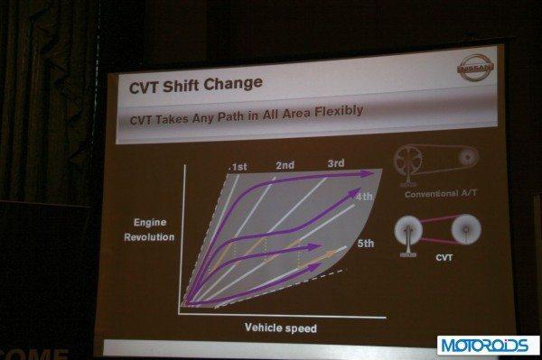 Nissan Sunny Xtronic CVT (14)