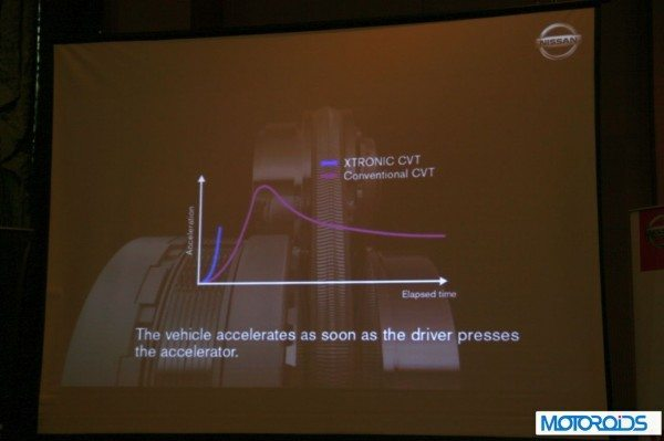 Nissan Sunny Xtronic CVT (7)