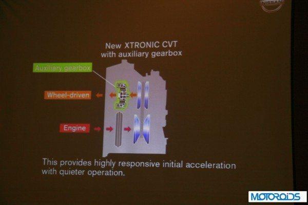 Nissan Sunny Xtronic CVT (8)