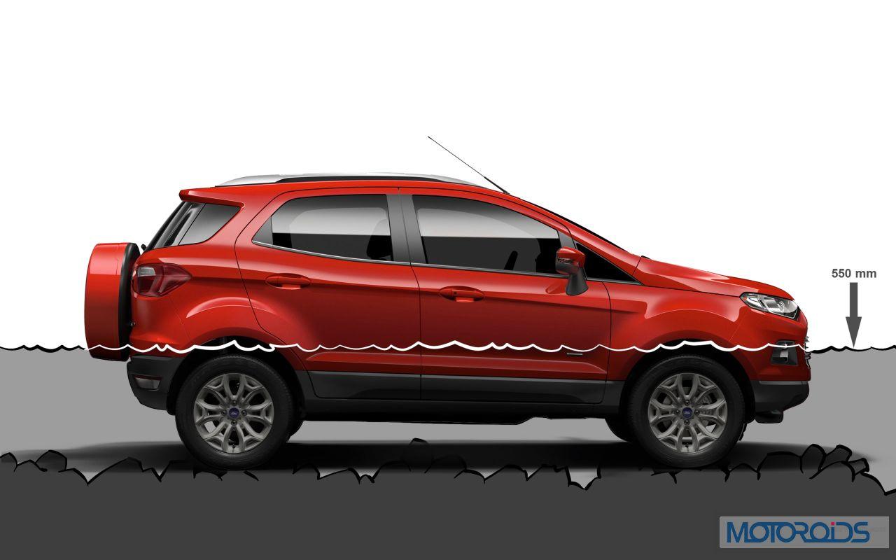 Ford Ecosport Official Images India 3 Motoroids Com