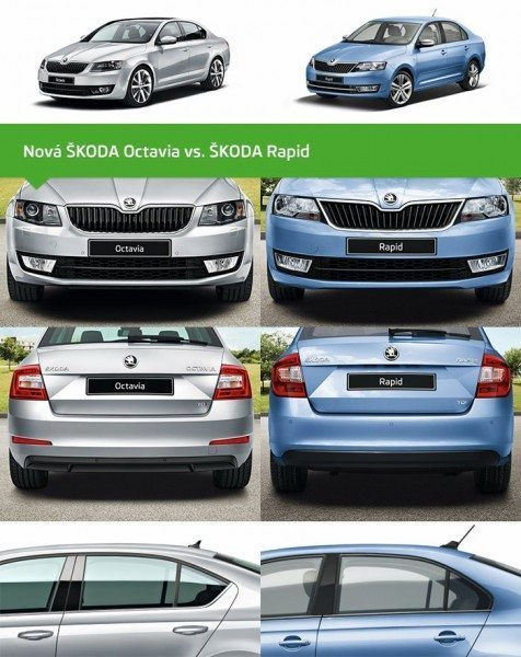Skoda Rapid vs Octavia
