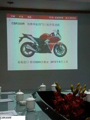 More details emerge about the upcoming Honda CBR300R