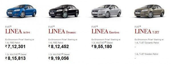 Fiat-Linea-T-Jet-India-relaunch