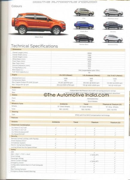 Ford-Ecosport-Brochure-launch-4