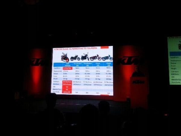 KTM-Duke-390-India-launch-8