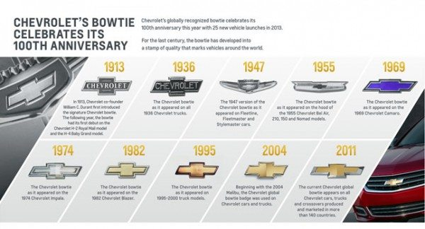 Chevrolet-Bow-Tie-100-years