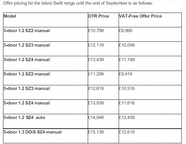 Maruti-Suzuki-facelift-prices
