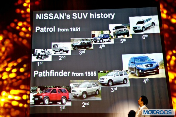 Nissan Terrano images India (21)