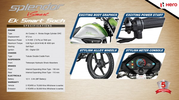 Hero Spec Sheet Spleander PW JI