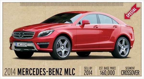Mercedes MLC SUV Coupe to rival BMW X6: Rendering and details