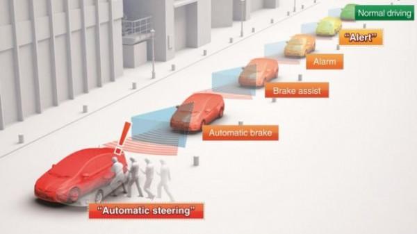 Toyota Semi autonomous car (1)