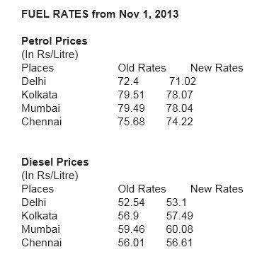 petrol-price-reduced-in-india-d