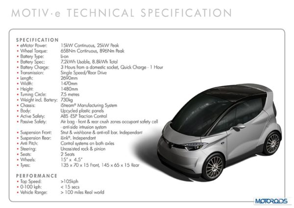 1MOTIVe_Technical Specification