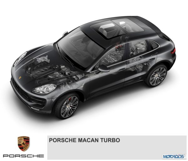 Porsche Macan official pictures (5)