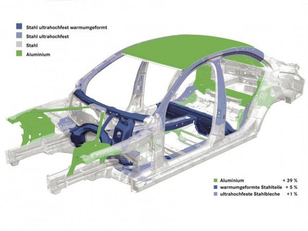Aluminium construction will allow the next C to be almost 100kgs lighter!