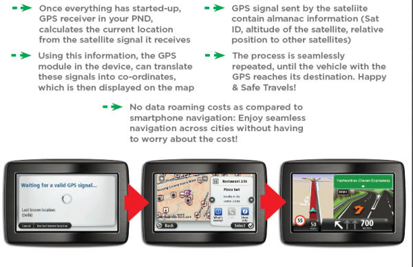TomTom explains working of GPS Portable Navigation Device   Motoroids
