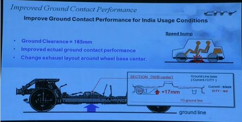 Honda City India launch live Improved Ground Contact Performance