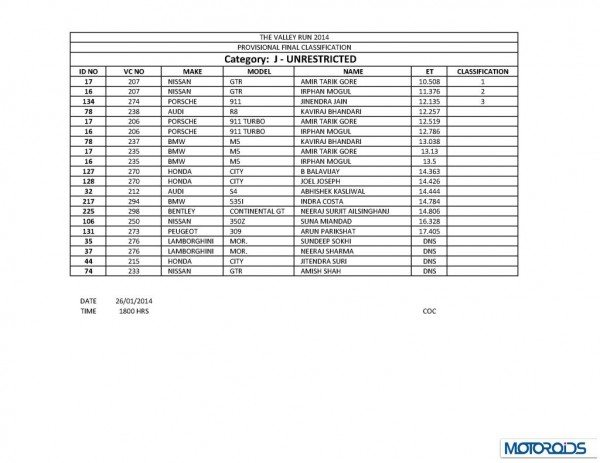 TVR 2014 final results_Page_07