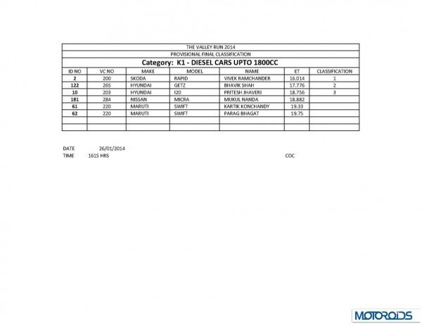 TVR 2014 final results_Page_08
